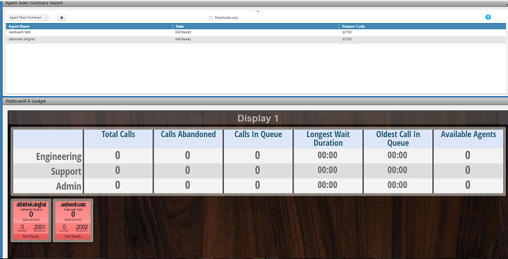 WallboardFX in Cisco Finesse – UnifiedFX